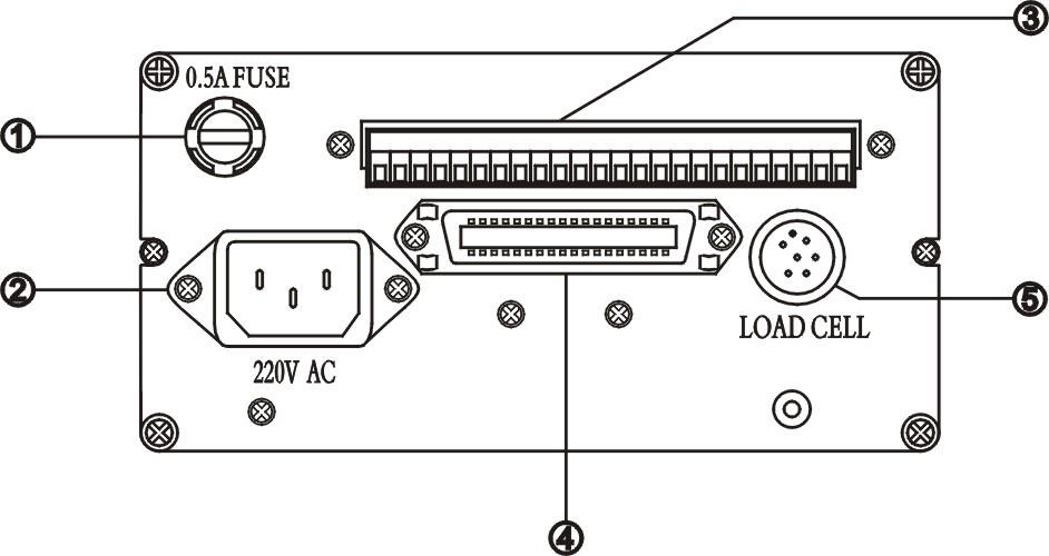 大屏显示器接线端子  5.传感器快速插孔